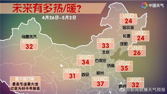 夏天在招手!下周济南最高温飞跃30℃大关 多风少雨注意防火