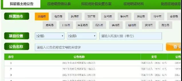 济南拟征收黄河北15个村居土地 涉及两个区县