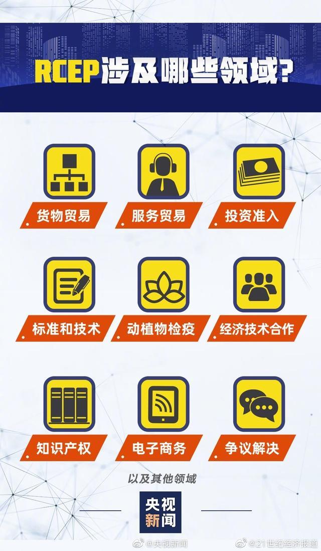 山东发文落实《区域全面经济伙伴关系协定》 在济南青岛等口岸实行6小时内放行便利措施